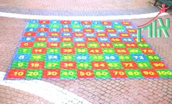 Floor Games For Children - Multiplication table floor game - 9007